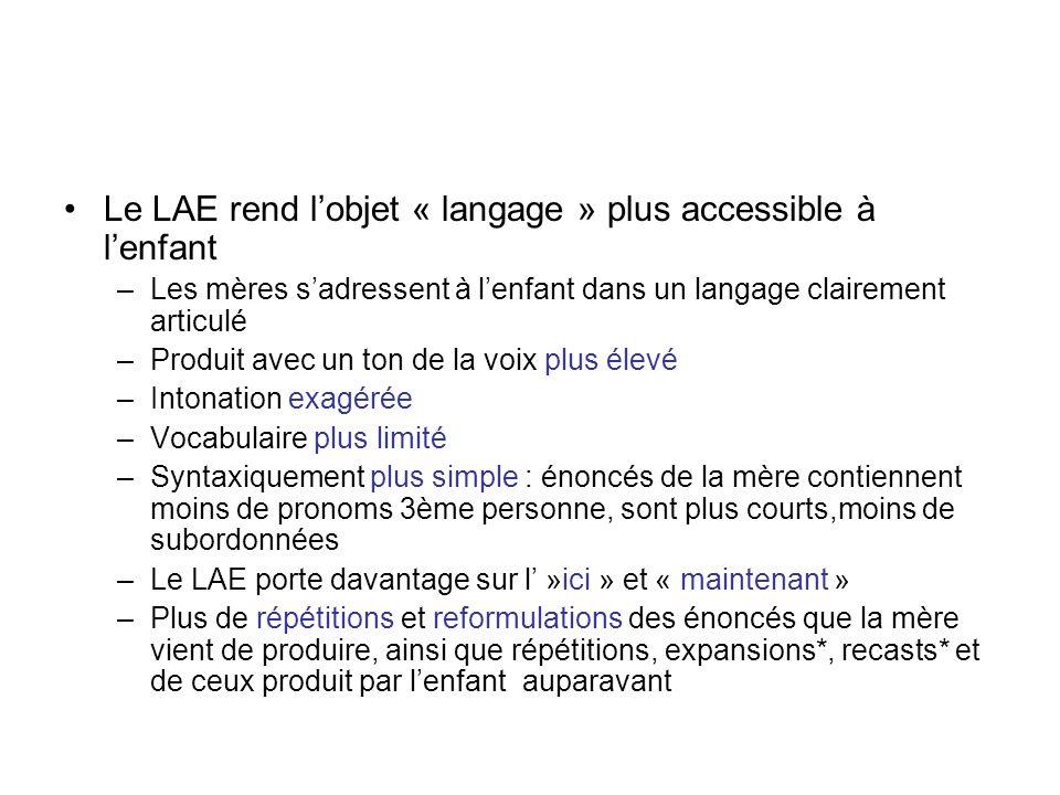 Le LAE rend lobjet « langage » plus accessible à lenfant –Les mères sadressent à lenfant dans un langage clairement articulé –Produit avec un ton de l