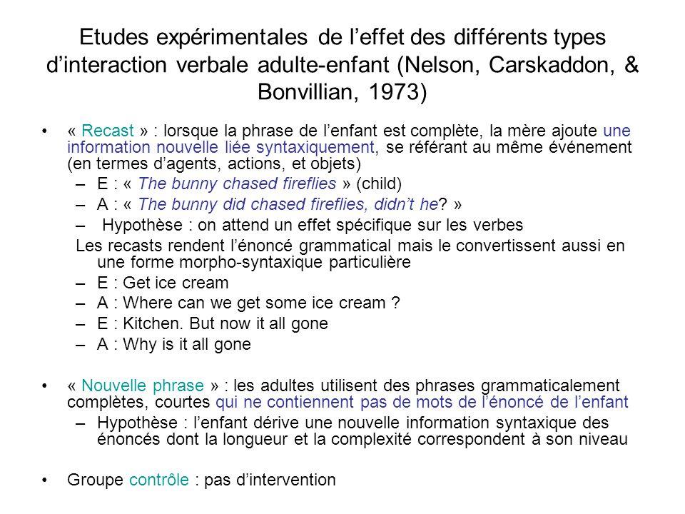 Etudes expérimentales de leffet des différents types dinteraction verbale adulte-enfant (Nelson, Carskaddon, & Bonvillian, 1973) « Recast » : lorsque