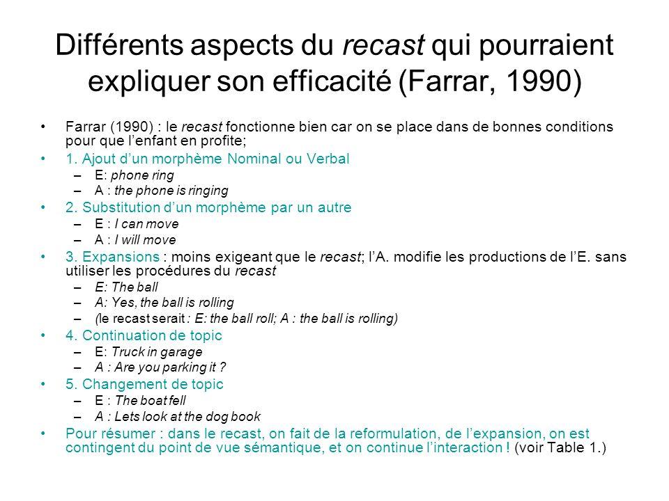 Différents aspects du recast qui pourraient expliquer son efficacité (Farrar, 1990) Farrar (1990) : le recast fonctionne bien car on se place dans de