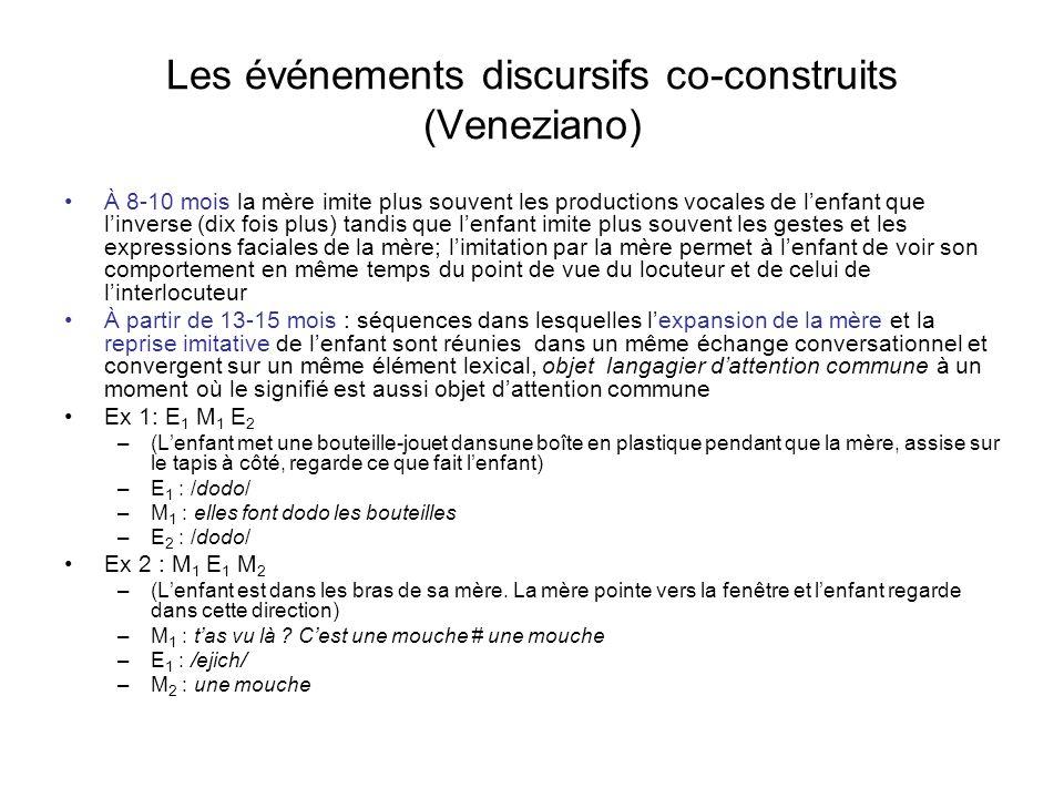 Les événements discursifs co-construits (Veneziano) À 8-10 mois la mère imite plus souvent les productions vocales de lenfant que linverse (dix fois p