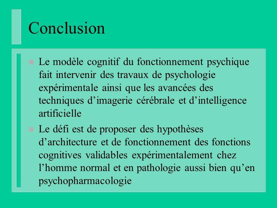 Conclusion n Le modèle cognitif du fonctionnement psychique fait intervenir des travaux de psychologie expérimentale ainsi que les avancées des techni