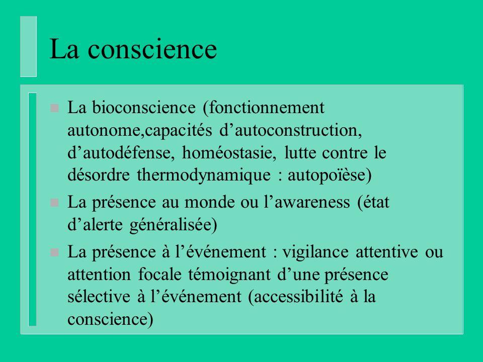 La conscience n La bioconscience (fonctionnement autonome,capacités dautoconstruction, dautodéfense, homéostasie, lutte contre le désordre thermodynamique : autopoïèse) n La présence au monde ou lawareness (état dalerte généralisée) n La présence à lévénement : vigilance attentive ou attention focale témoignant dune présence sélective à lévénement (accessibilité à la conscience)