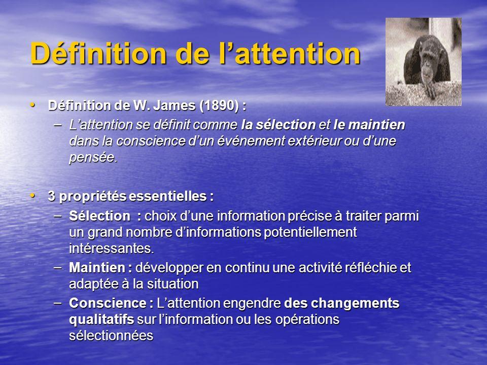 Définition de lattention Définition de W.James (1890) : Définition de W.