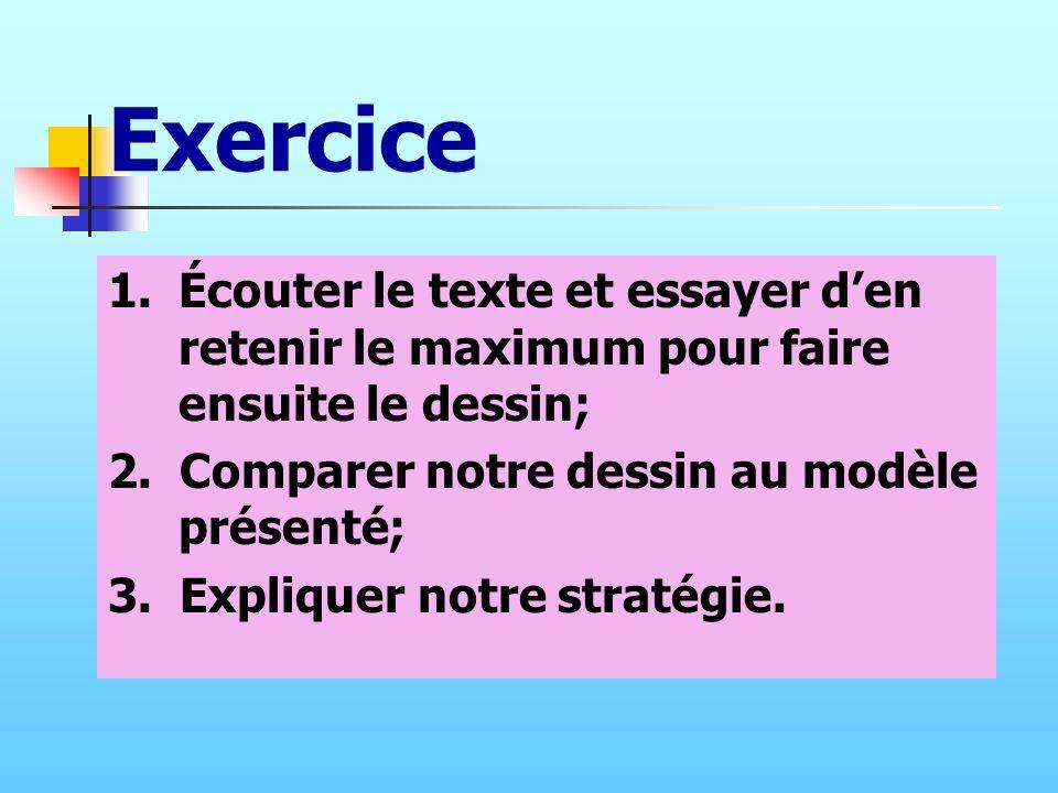 Exercice 1.Écouter le texte et essayer den retenir le maximum pour faire ensuite le dessin; 2. Comparer notre dessin au modèle présenté; 3. Expliquer