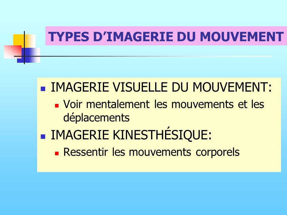 TYPES DIMAGERIE DU MOUVEMENT IMAGERIE VISUELLE DU MOUVEMENT: Voir mentalement les mouvements et les déplacements IMAGERIE KINESTHÉSIQUE: Ressentir les