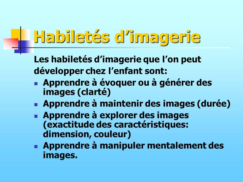 Les habiletés dimagerie que lon peut développer chez lenfant sont: Apprendre à évoquer ou à générer des images (clarté) Apprendre à maintenir des imag