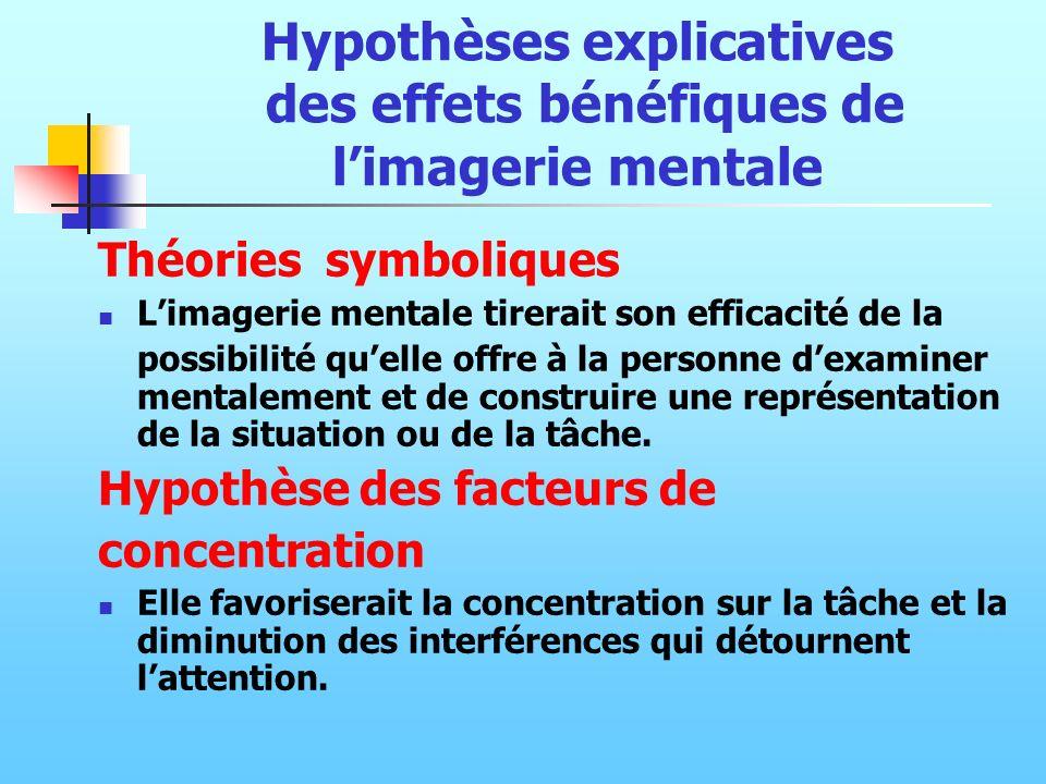 Théories symboliques Limagerie mentale tirerait son efficacité de la possibilité quelle offre à la personne dexaminer mentalement et de construire une