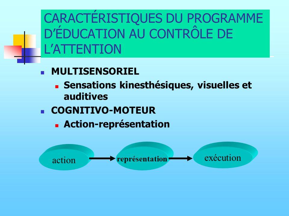 CARACTÉRISTIQUES DU PROGRAMME DÉDUCATION AU CONTRÔLE DE LATTENTION MULTISENSORIEL Sensations kinesthésiques, visuelles et auditives COGNITIVO-MOTEUR A