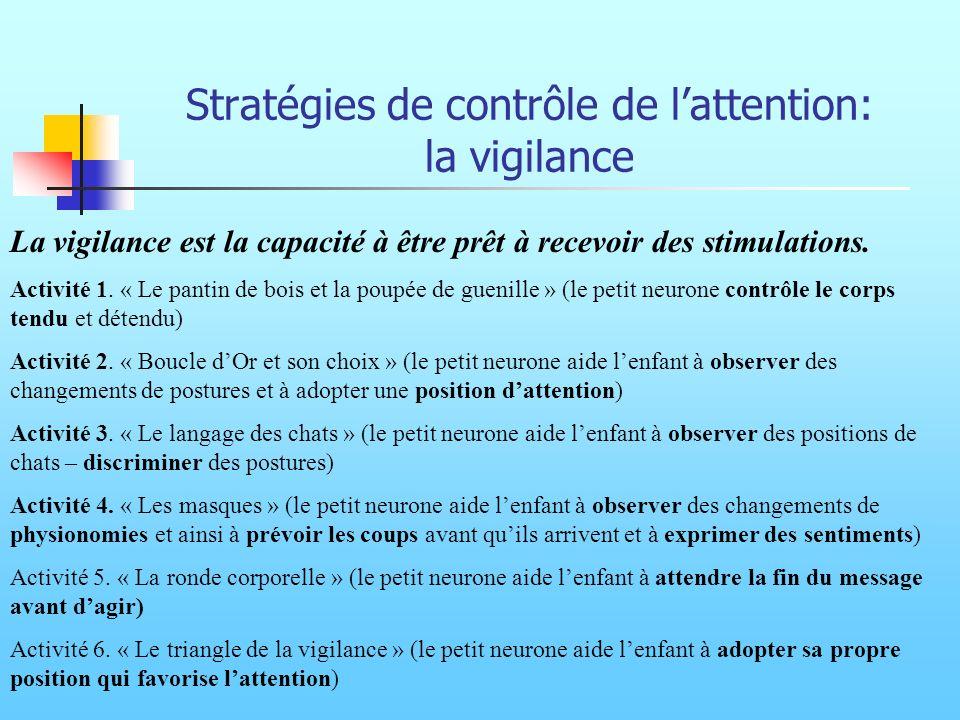 Stratégies de contrôle de lattention: la vigilance La vigilance est la capacité à être prêt à recevoir des stimulations. Activité 1. « Le pantin de bo