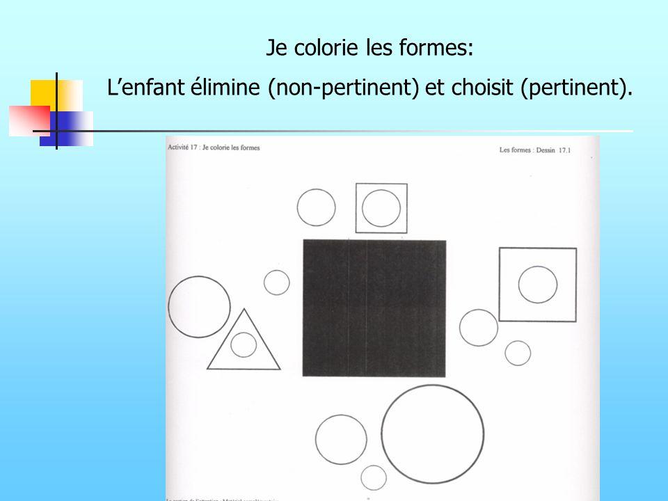 Je colorie les formes: Lenfant élimine (non-pertinent) et choisit (pertinent).