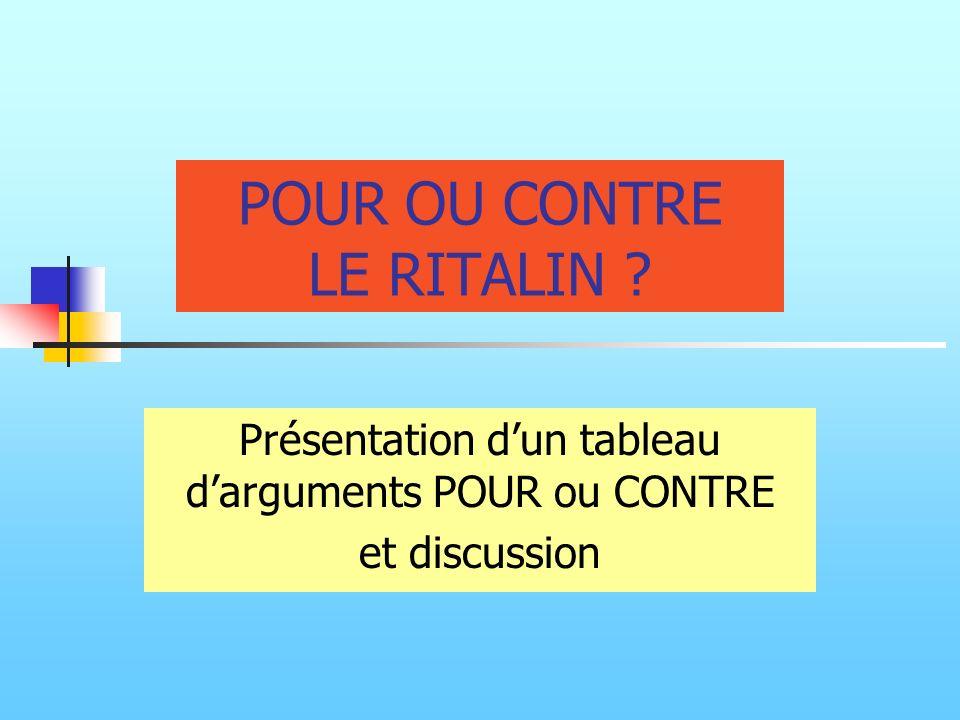 POUR OU CONTRE LE RITALIN ? Présentation dun tableau darguments POUR ou CONTRE et discussion
