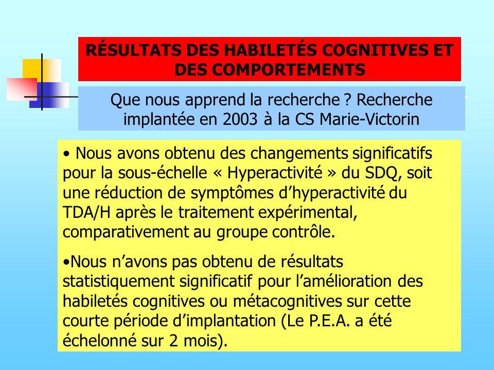 RÉSULTATS DES HABILETÉS COGNITIVES ET DES COMPORTEMENTS Nous avons obtenu des changements significatifs pour la sous-échelle « Hyperactivité » du SDQ,