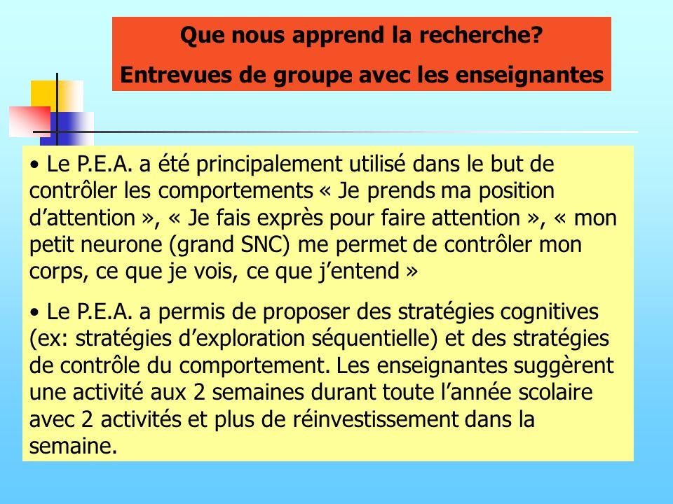 Que nous apprend la recherche? Entrevues de groupe avec les enseignantes Le P.E.A. a été principalement utilisé dans le but de contrôler les comportem