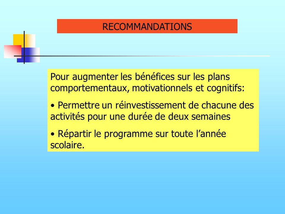 RECOMMANDATIONS Pour augmenter les bénéfices sur les plans comportementaux, motivationnels et cognitifs: Permettre un réinvestissement de chacune des