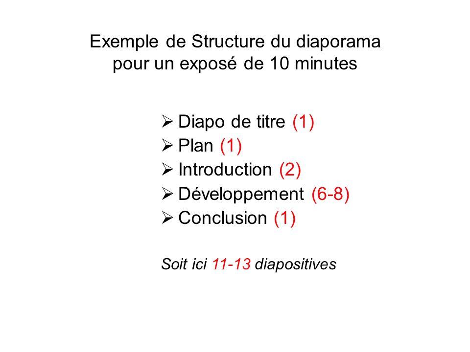 Exemple de diapositive de titre
