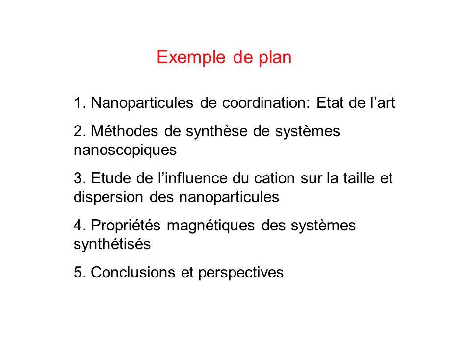 1.Nanoparticules de coordination: Etat de lart 2.