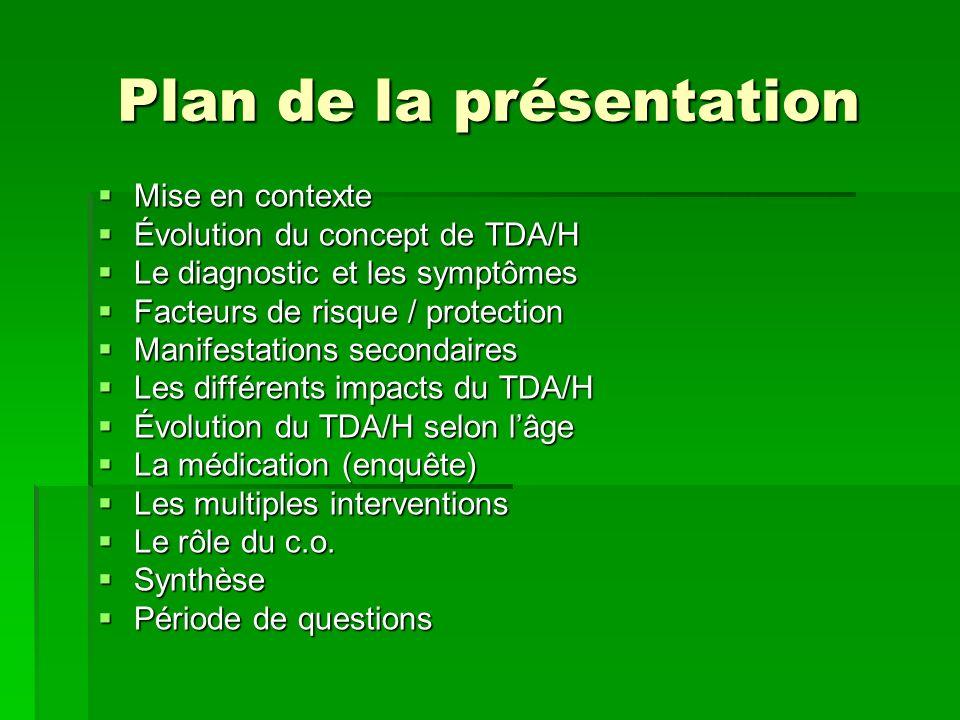 Plan de la présentation Mise en contexte Mise en contexte Évolution du concept de TDA/H Évolution du concept de TDA/H Le diagnostic et les symptômes L