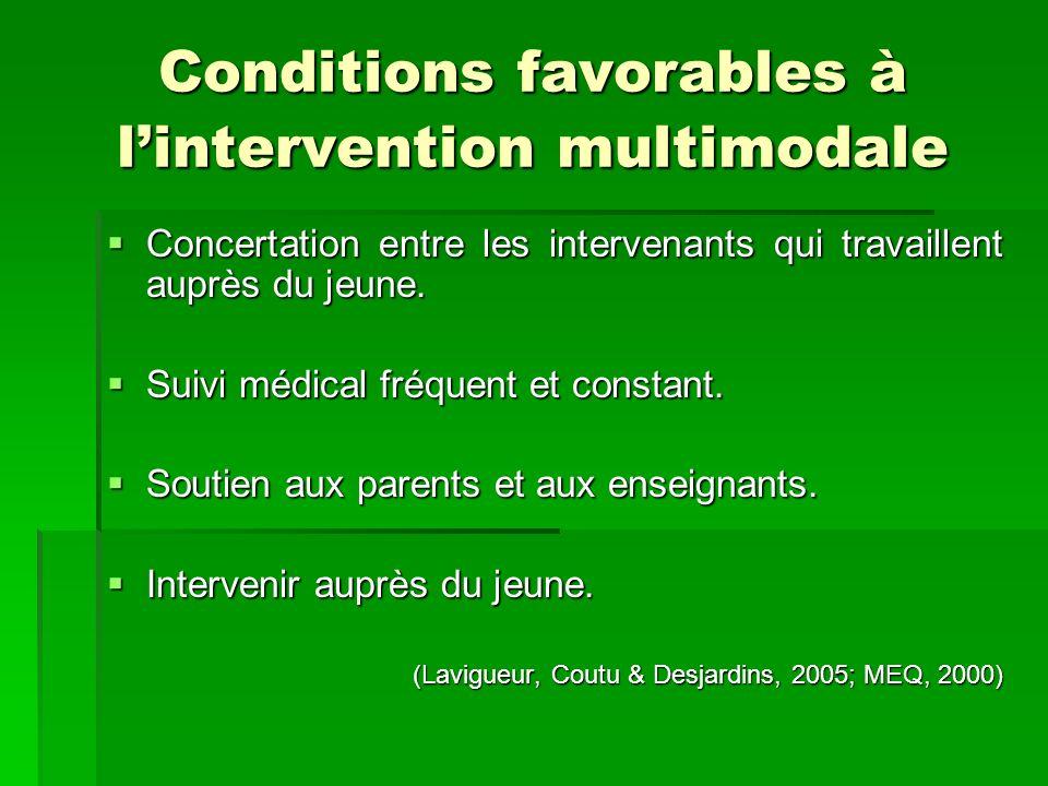 Conditions favorables à lintervention multimodale Concertation entre les intervenants qui travaillent auprès du jeune. Concertation entre les interven