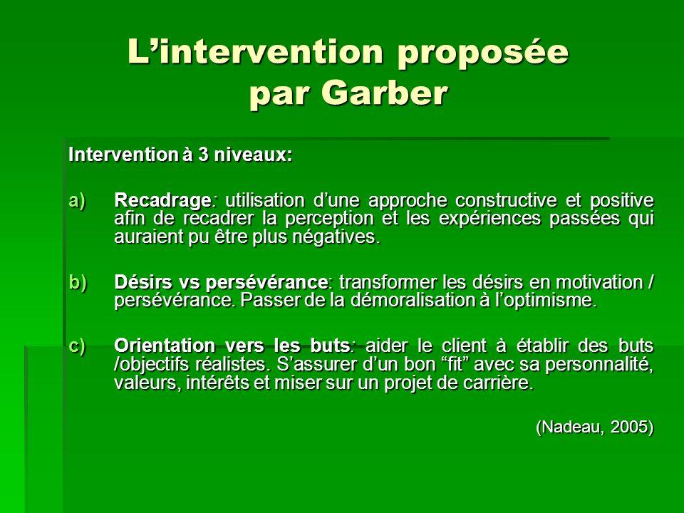 Lintervention proposée par Garber Intervention à 3 niveaux: a)Recadrage: utilisation dune approche constructive et positive afin de recadrer la perception et les expériences passées qui auraient pu être plus négatives.