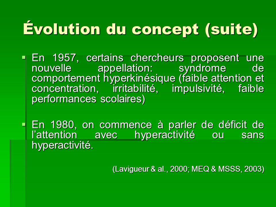 Évolution du concept (suite) En 1957, certains chercheurs proposent une nouvelle appellation: syndrome de comportement hyperkinésique (faible attentio