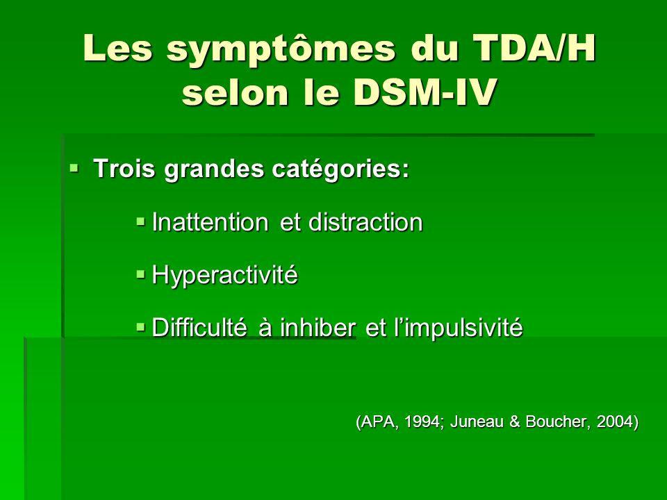 Les symptômes du TDA/H selon le DSM-IV Trois grandes catégories: Trois grandes catégories: Inattention et distraction Inattention et distraction Hyperactivité Hyperactivité Difficulté à inhiber et limpulsivité Difficulté à inhiber et limpulsivité (APA, 1994; Juneau & Boucher, 2004)