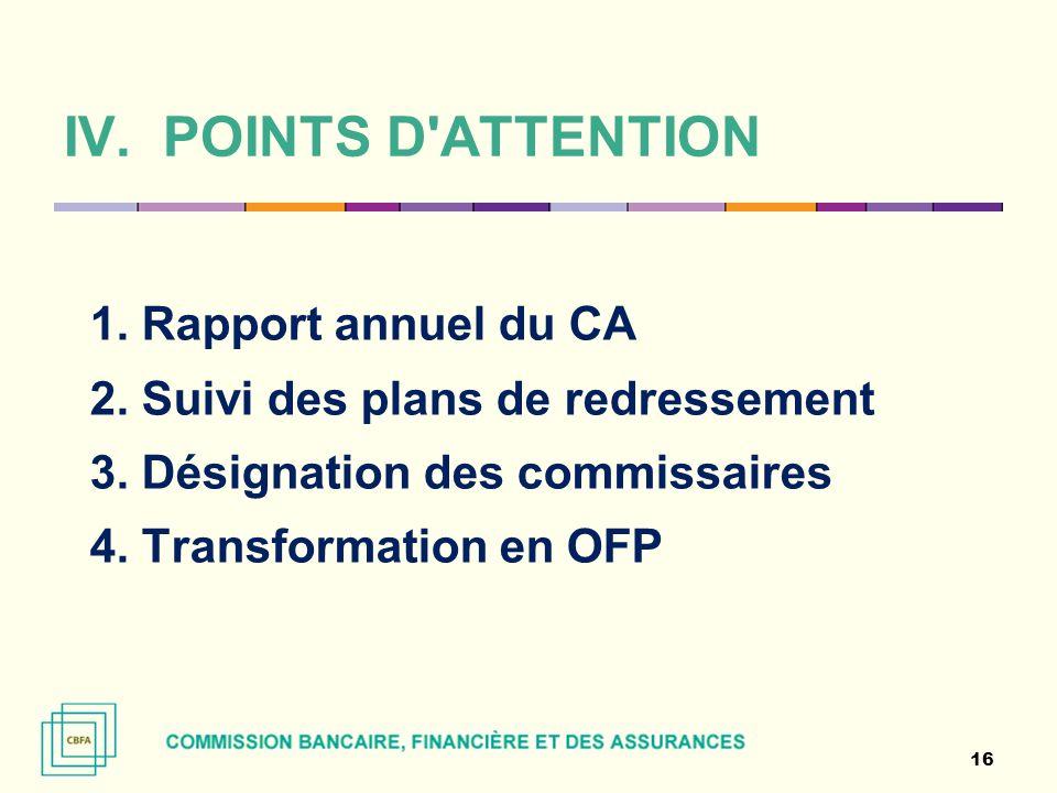 16 1. Rapport annuel du CA 2. Suivi des plans de redressement 3. Désignation des commissaires 4. Transformation en OFP IV.POINTS D'ATTENTION