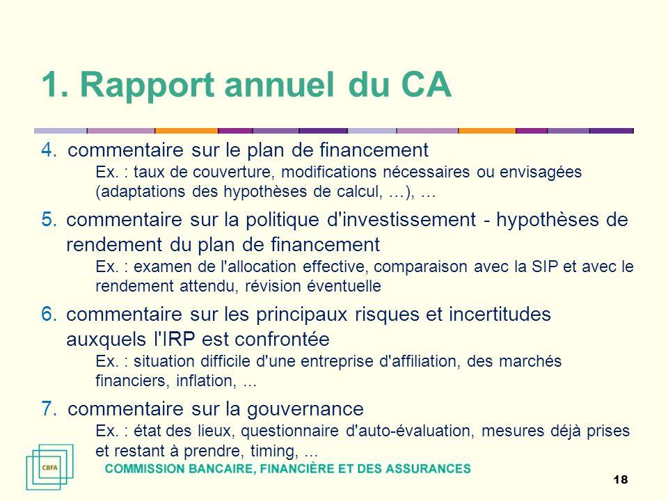 1. Rapport annuel du CA 4.commentaire sur le plan de financement Ex. : taux de couverture, modifications nécessaires ou envisagées (adaptations des hy