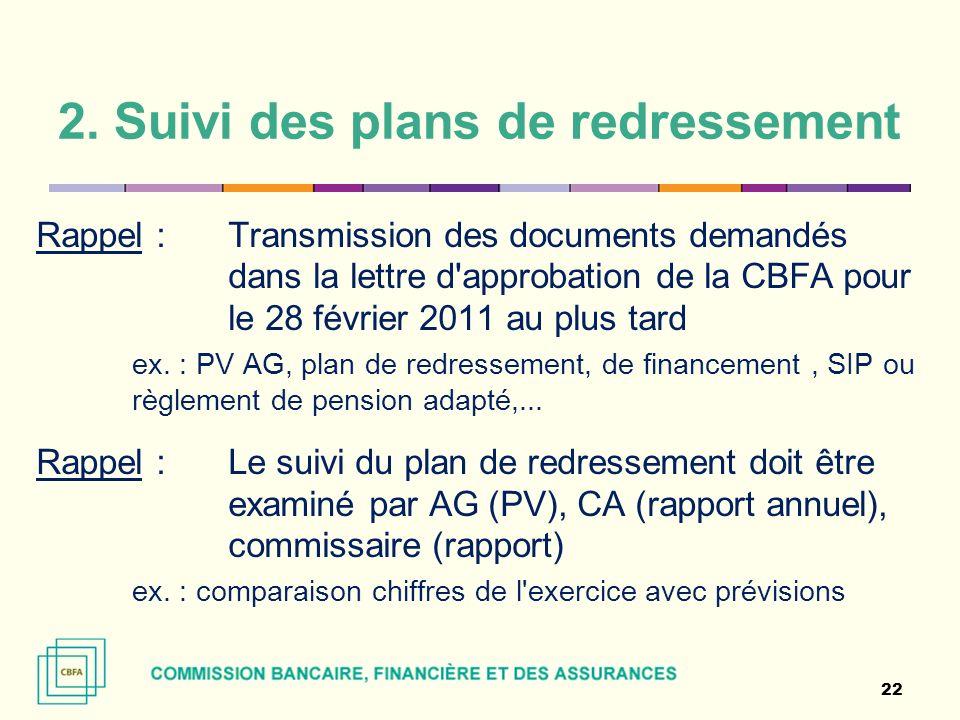 2. Suivi des plans de redressement Rappel : Transmission des documents demandés dans la lettre d'approbation de la CBFA pour le 28 février 2011 au plu