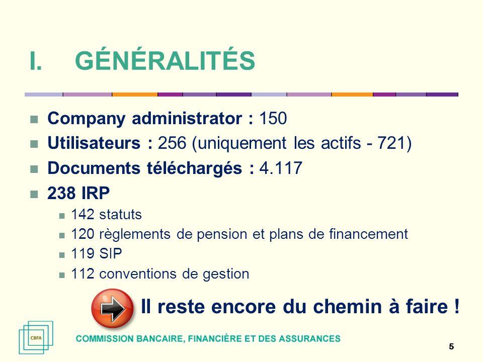 I.GÉNÉRALITÉS Company administrator : 150 Utilisateurs : 256 (uniquement les actifs - 721) Documents téléchargés : 4.117 238 IRP 142 statuts 120 règle