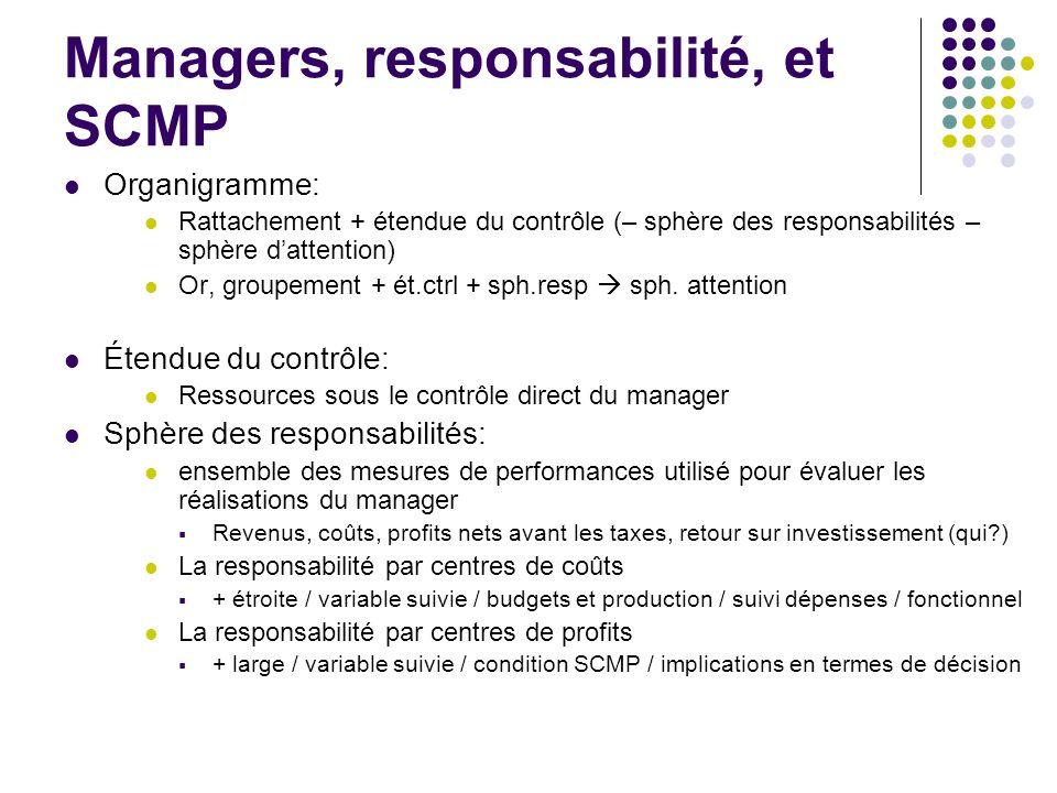 Managers, responsabilité, et SCMP Organigramme: Rattachement + étendue du contrôle (– sphère des responsabilités – sphère dattention) Or, groupement +