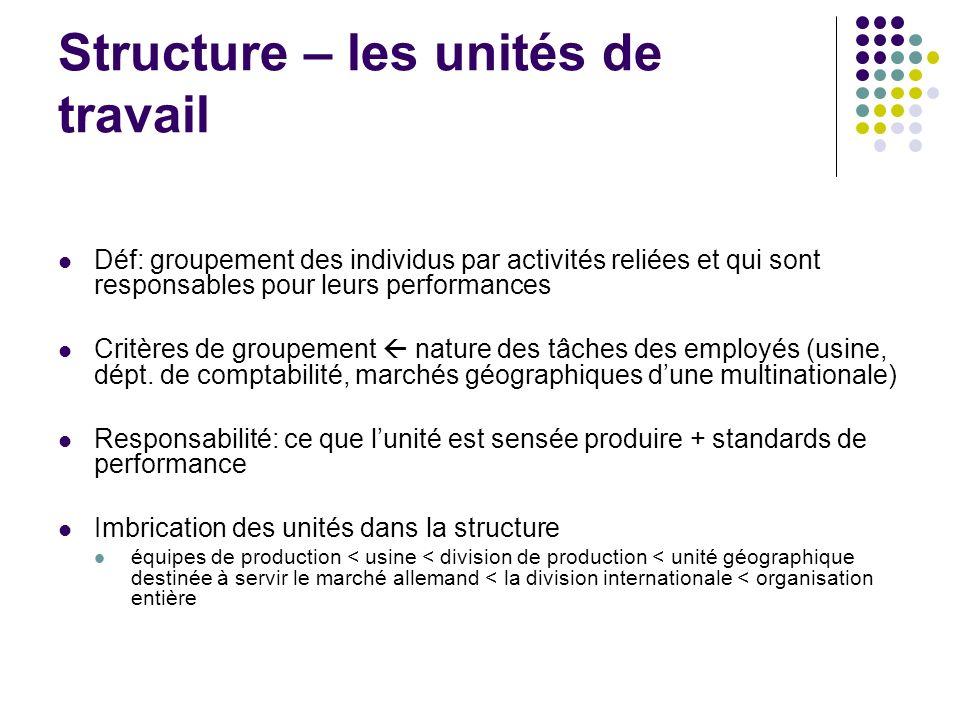 Structure – les unités de travail Déf: groupement des individus par activités reliées et qui sont responsables pour leurs performances Critères de gro