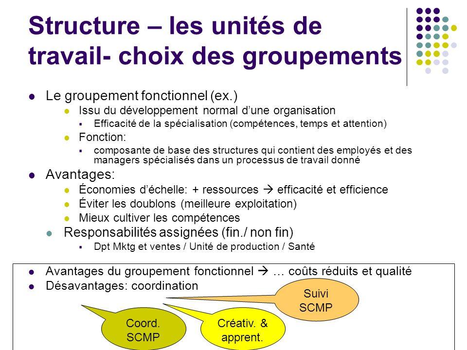 Structure – les unités de travail- choix des groupements Le groupement fonctionnel (ex.) Issu du développement normal dune organisation Efficacité de