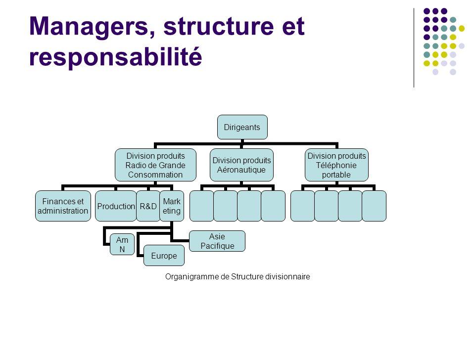 Managers, structure et responsabilité Organigramme de Structure divisionnaire