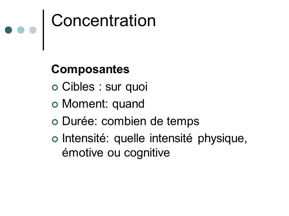 Concentration Composantes Cibles : sur quoi Moment: quand Durée: combien de temps Intensité: quelle intensité physique, émotive ou cognitive