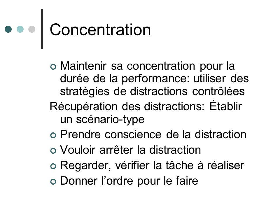 Concentration Maintenir sa concentration pour la durée de la performance: utiliser des stratégies de distractions contrôlées Récupération des distract
