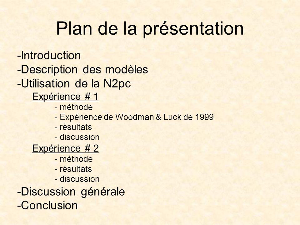 Plan de la présentation -Introduction -Description des modèles -Utilisation de la N2pc Expérience # 1 - méthode - Expérience de Woodman & Luck de 1999 - résultats - discussion Expérience # 2 - méthode - résultats - discussion -Discussion générale -Conclusion