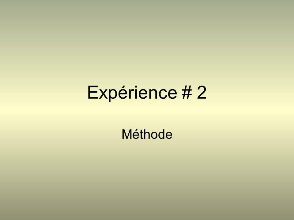 Expérience # 2 Méthode