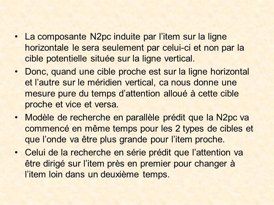 La composante N2pc induite par litem sur la ligne horizontale le sera seulement par celui-ci et non par la cible potentielle située sur la ligne vertical.