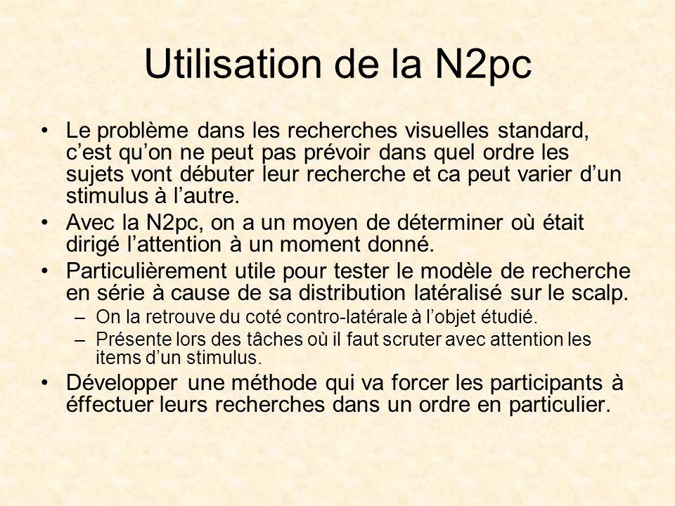 Utilisation de la N2pc Le problème dans les recherches visuelles standard, cest quon ne peut pas prévoir dans quel ordre les sujets vont débuter leur recherche et ca peut varier dun stimulus à lautre.