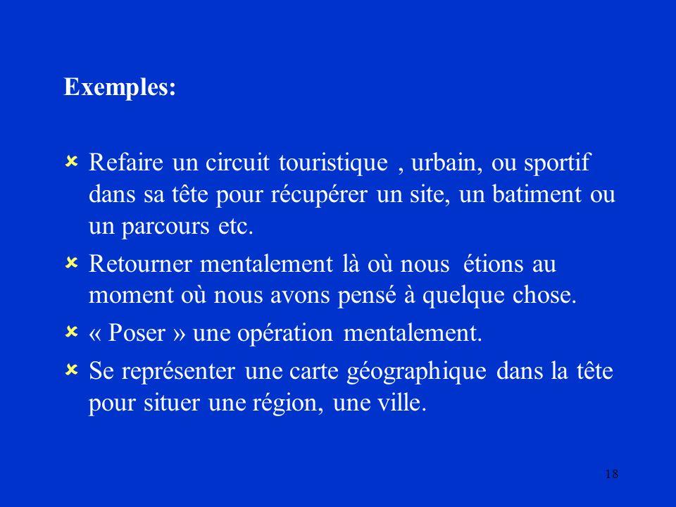 18 Exemples: Refaire un circuit touristique, urbain, ou sportif dans sa tête pour récupérer un site, un batiment ou un parcours etc. Retourner mentale