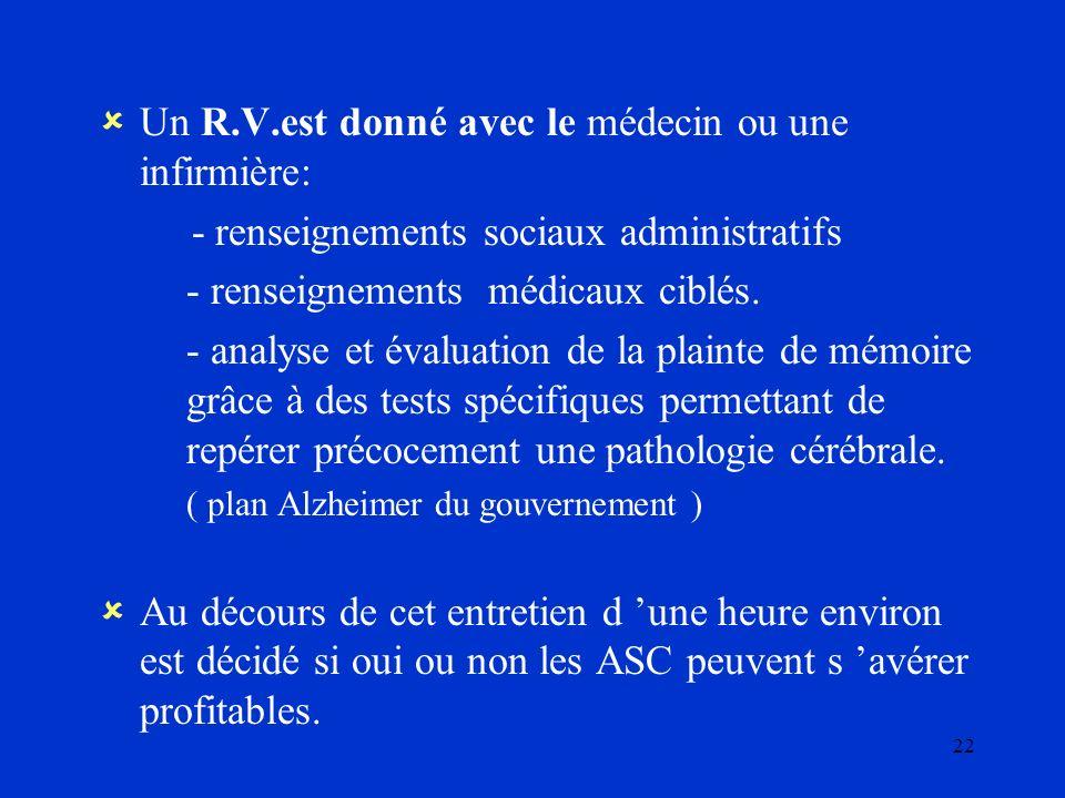 22 Un R.V.est donné avec le médecin ou une infirmière: - renseignements sociaux administratifs - renseignements médicaux ciblés. - analyse et évaluati