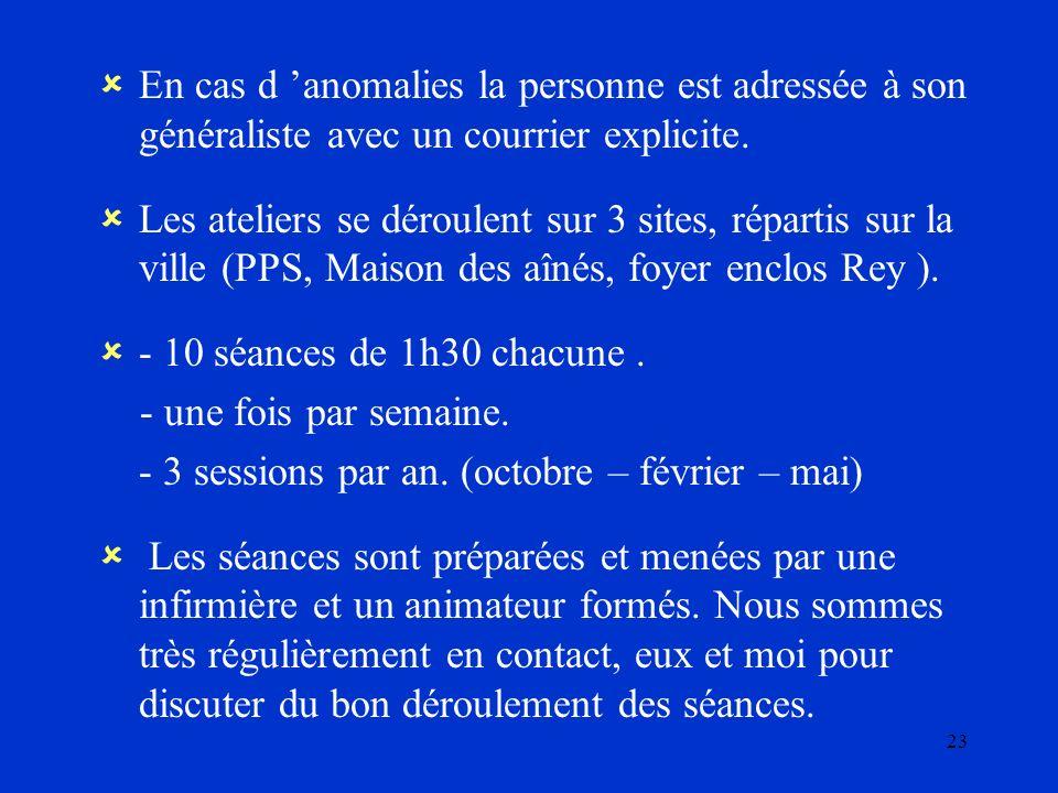 23 En cas d anomalies la personne est adressée à son généraliste avec un courrier explicite. Les ateliers se déroulent sur 3 sites, répartis sur la vi