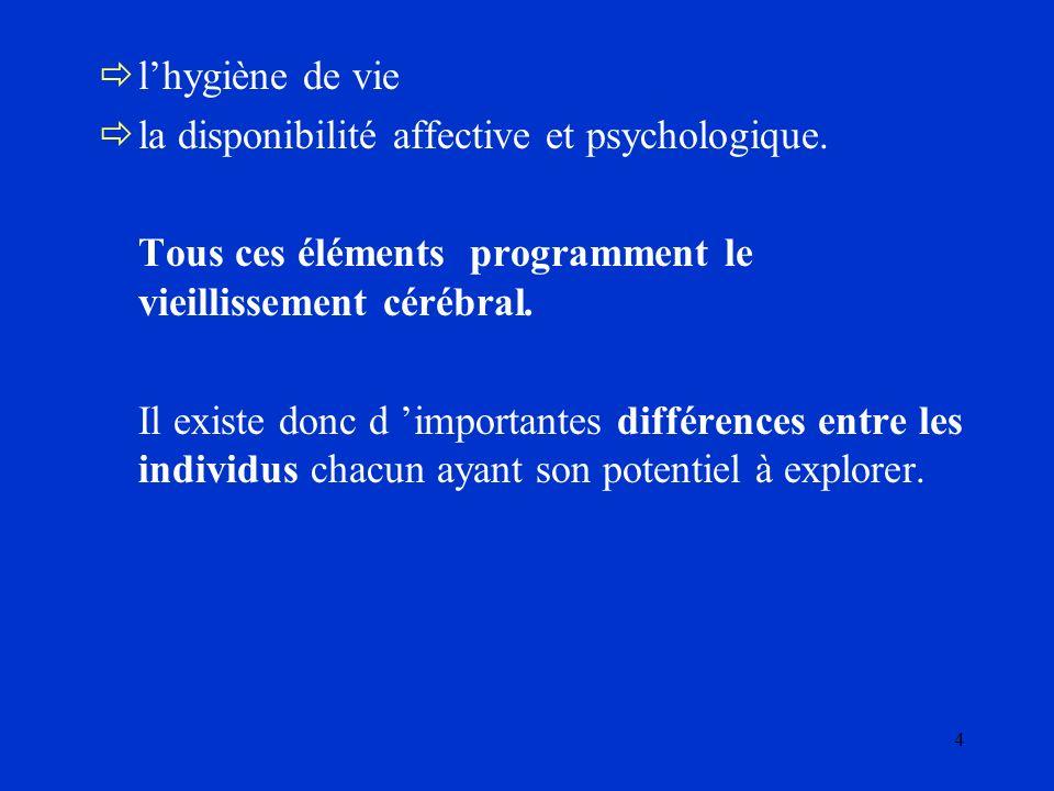 4 lhygiène de vie la disponibilité affective et psychologique. Tous ces éléments programment le vieillissement cérébral. Il existe donc d importantes
