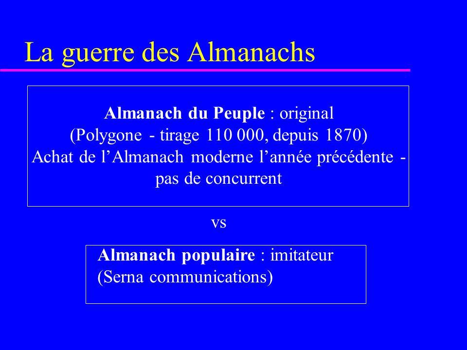 La guerre des Almanachs Almanach du Peuple : original (Polygone - tirage 110 000, depuis 1870) Achat de lAlmanach moderne lannée précédente - pas de c