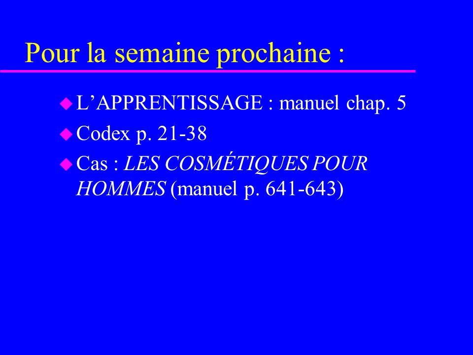 Pour la semaine prochaine : u LAPPRENTISSAGE : manuel chap. 5 u Codex p. 21-38 u Cas : LES COSMÉTIQUES POUR HOMMES (manuel p. 641-643)