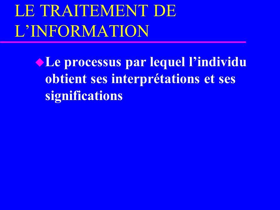 Processus de traitement de linformation ( forte implication ) Stimulus Exposition Attention Compréhension Acceptation/rejet Mémorisation codex