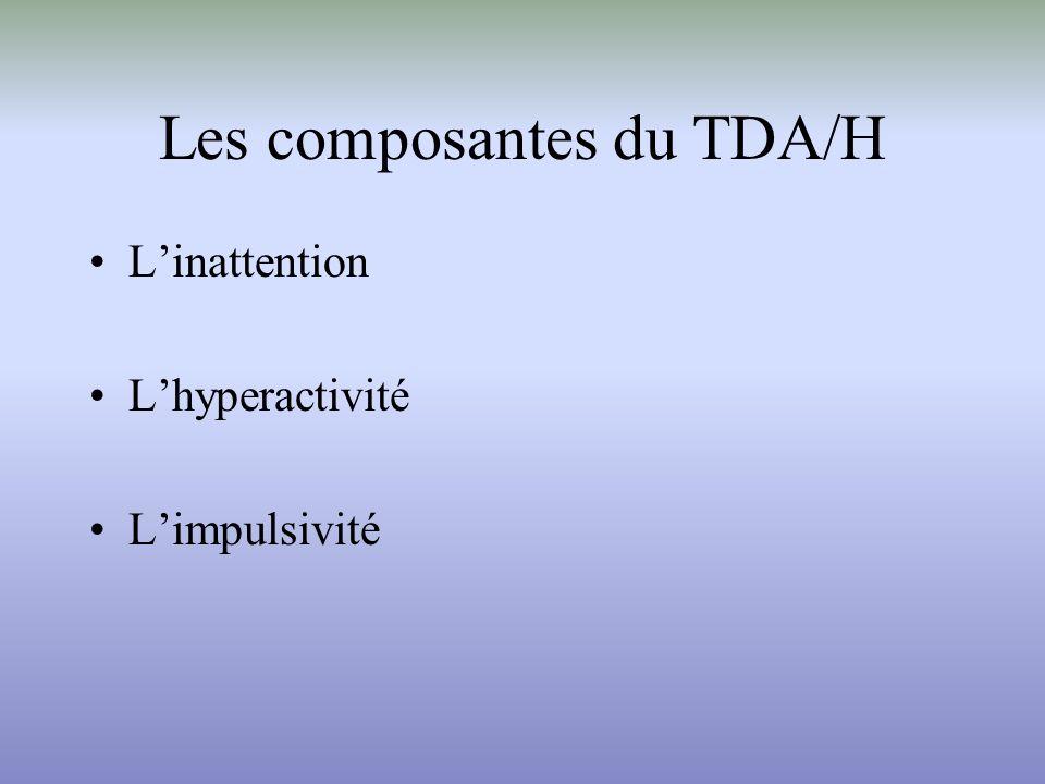 Les composantes du TDA/H Linattention Lhyperactivité Limpulsivité