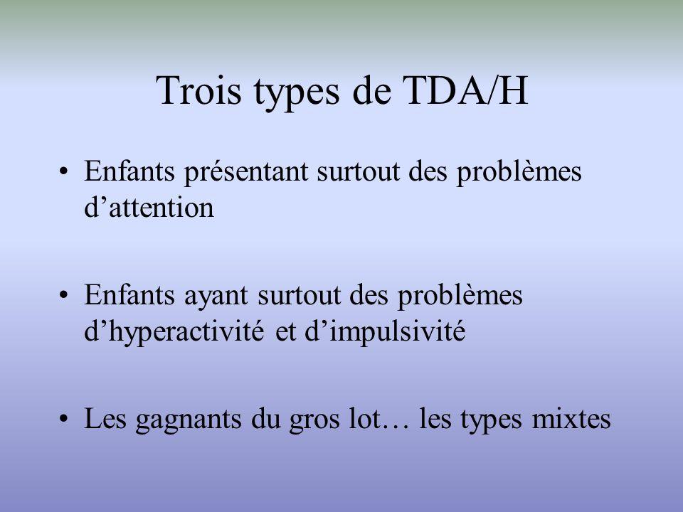 Trois types de TDA/H Enfants présentant surtout des problèmes dattention Enfants ayant surtout des problèmes dhyperactivité et dimpulsivité Les gagnants du gros lot… les types mixtes