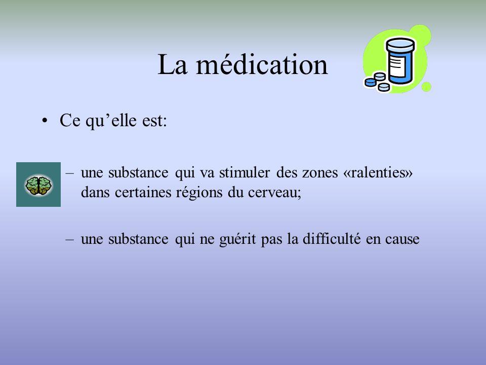 La médication Ce quelle est: –une substance qui va stimuler des zones «ralenties» dans certaines régions du cerveau; –une substance qui ne guérit pas la difficulté en cause