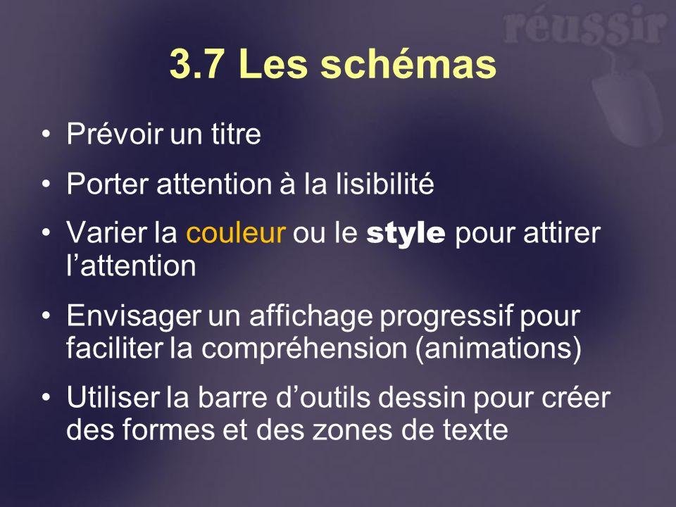 3.7 Les schémas Prévoir un titre Porter attention à la lisibilité Varier la couleur ou le style pour attirer lattention Envisager un affichage progres
